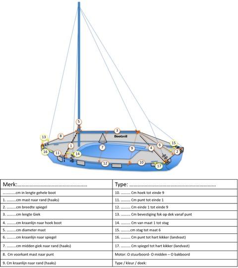 Verwonderend Dekzeil voor een open zeilboot ⛵ Bescherm uw open zeilboot! ✅ 5 WA-66
